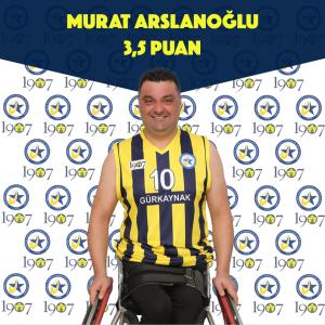 Murat Aslanoğlu